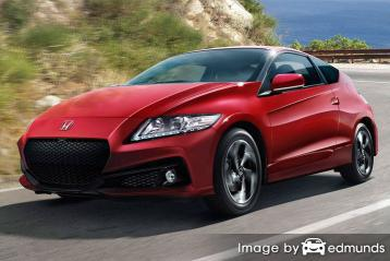 Insurance quote for Honda CR-Z in Houston